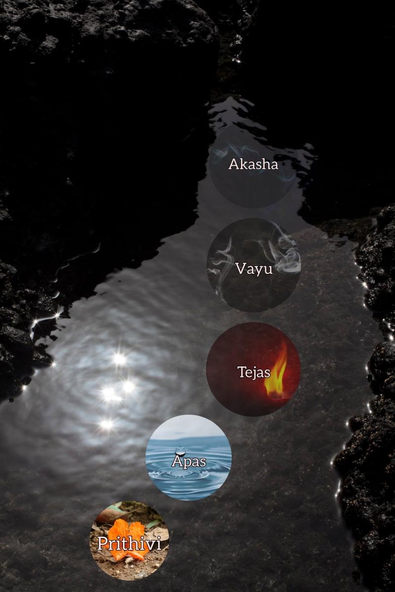 Mahābhūta (les 5 éléments)