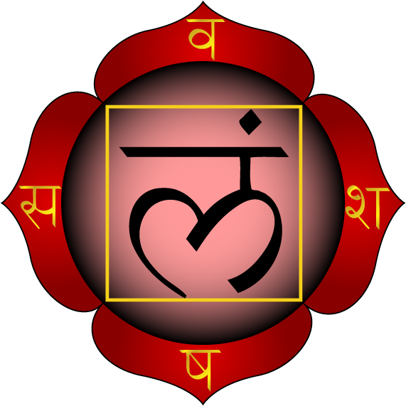 muladhara chakra